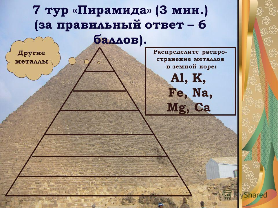 7 тур «Пирамида» (3 мин.) (за правильный ответ – 6 баллов). Другие металлы Распределите распространение металлов в земной коре: Al, K, Fe, Na, Mg, Ca