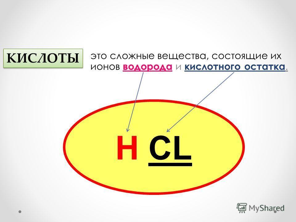 это сложные вещества, состоящие их ионов водорода и кислотного остатка. КИСЛОТЫ Н CL