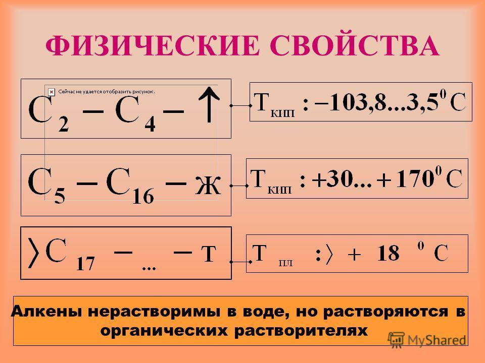 CH 2 CH CH 2 CH 3 H H C CH 3 CH 3 цис- бутен- 2 H CH 3 C C CH 3 H транс- бутен- 2