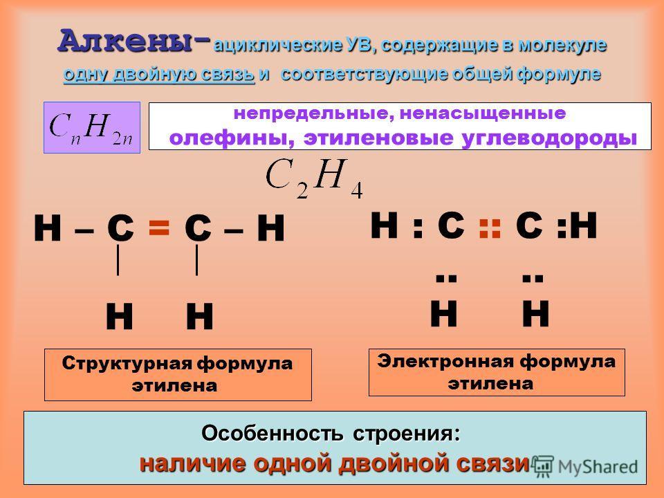 Всякое вещество – от самого простого до самого сложного- имеет три различные, но взаимосвязанные стороны: СОСТАВ, СТРОЕНИЕ, СВОЙСТВА Б.М. Кедров