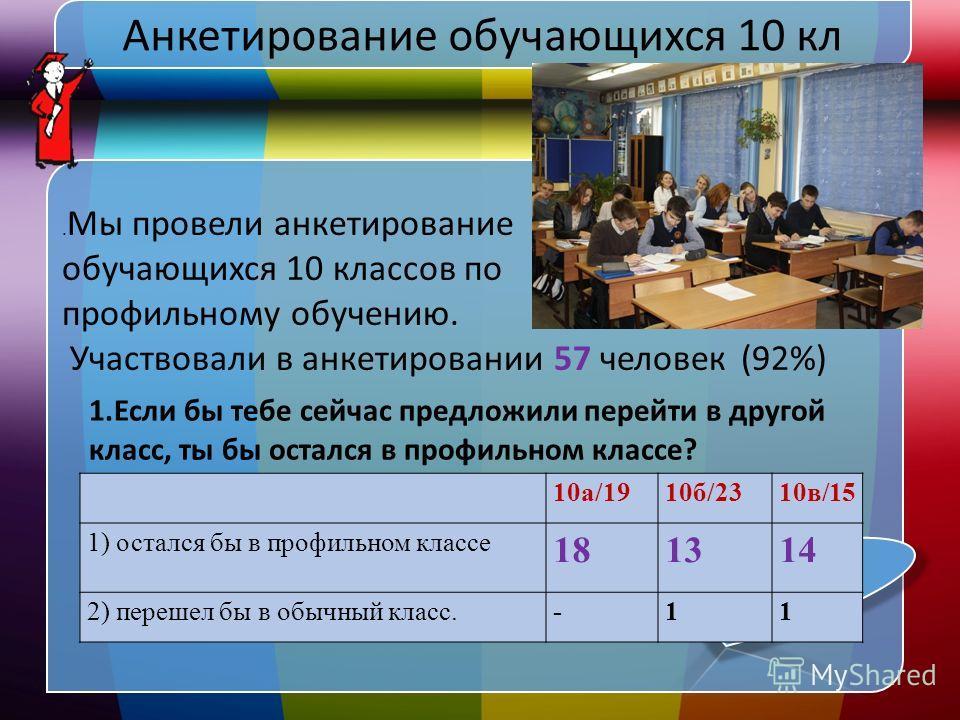 Анкетирование обучающихся 10 кл. Мы провели анкетирование обучающихся 10 классов по профильному обучению. Участвовали в анкетировании 57 человек (92%) 10 а/1910 б/2310 в/15 1) остался бы в профильном классе 181314 2) перешел бы в обычный класс.-11 1.