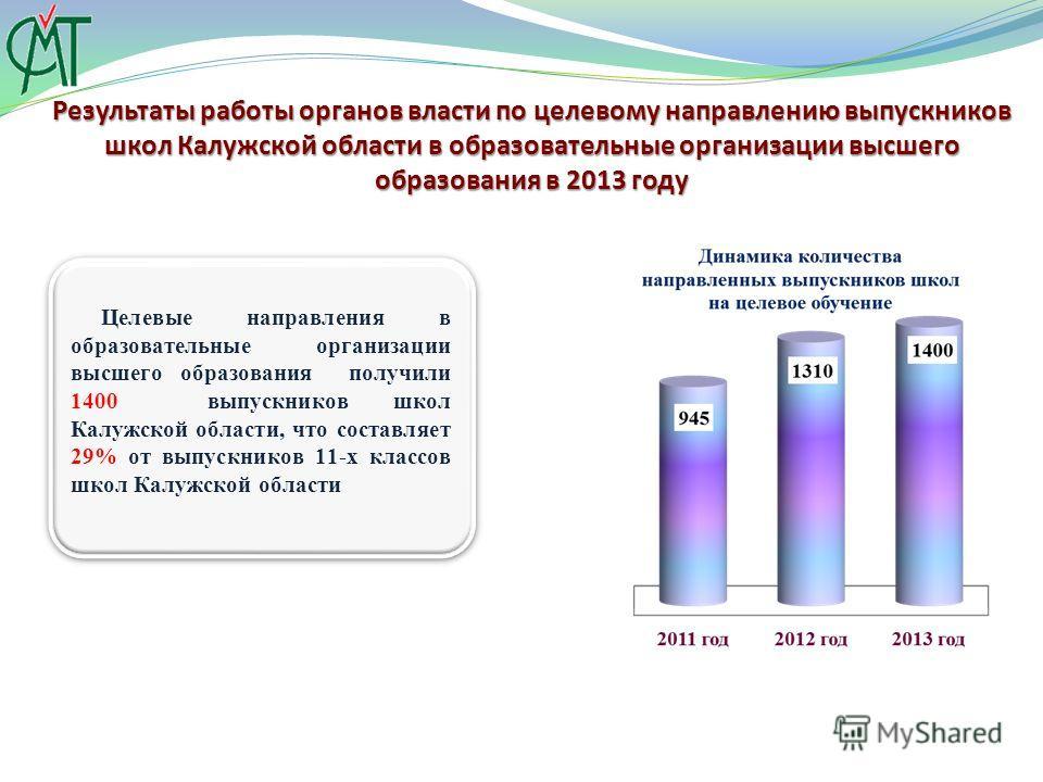 Результаты работы органов власти по целевому направлению выпускников школ Калужской области в образовательные организации высшего образования в 2013 году Целевые направления в образовательные организации высшего образования получили 1400 выпускников