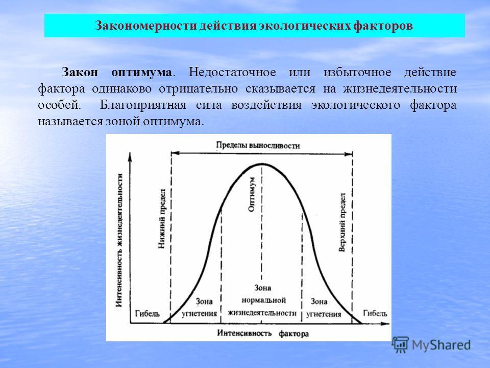 Закономерности действия экологических факторов Закон оптимума. Недостаточное или избыточное действие фактора одинаково отрицательно сказывается на жизнедеятельности особей. Благоприятная сила воздействия экологического фактора называется зоной оптиму