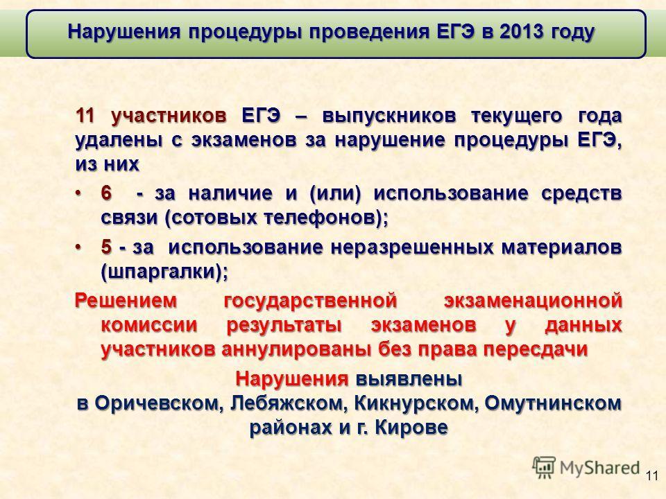 Нарушения процедуры проведения ЕГЭ в 2013 году 11 участников ЕГЭ – выпускников текущего года удалены с экзаменов за нарушение процедуры ЕГЭ, из них 6 - за наличие и (или) использование средств связи (сотовых телефонов);6 - за наличие и (или) использо