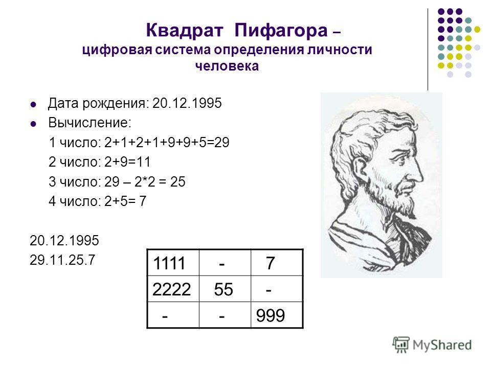 Квадрат Пифагора – цифровая система определения личности человека Дата рождения: 20.12.1995 Вычисление: 1 число: 2+1+2+1+9+9+5=29 2 число: 2+9=11 3 число: 29 – 2*2 = 25 4 число: 2+5= 7 20.12.1995 29.11.25.7 1111 - 7 2222 55 - - -999