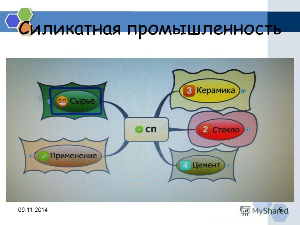 Силикатная промышленность 09.11.20145