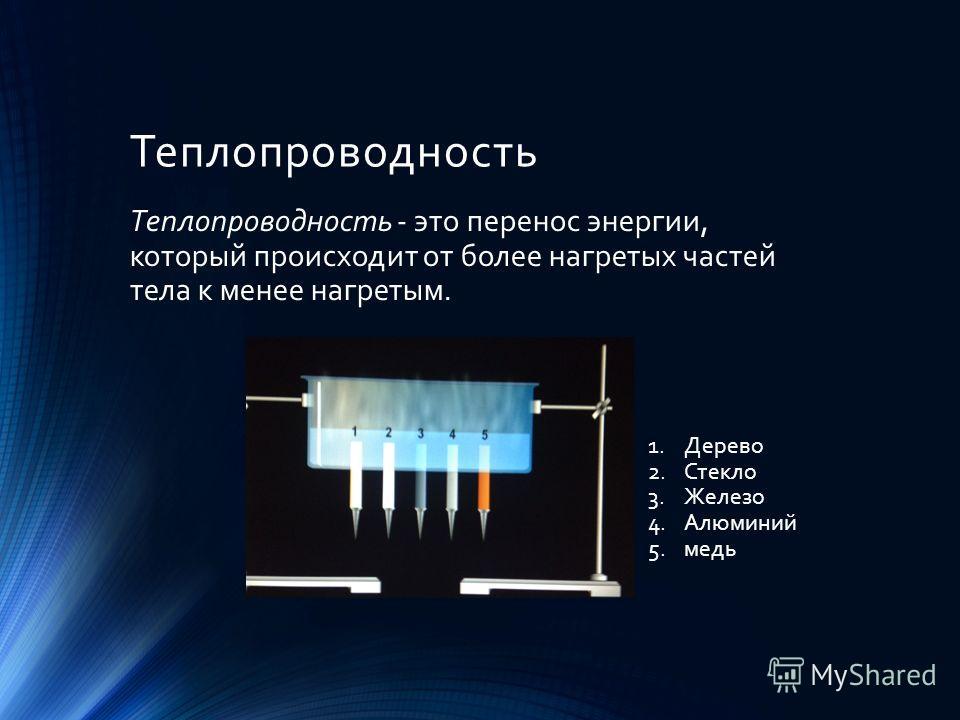 Теплопроводность Теплопроводность - это перенос энергии, который происходит от более нагретых частей тела к менее нагретым. 1. Дерево 2. Стекло 3. Железо 4. Алюминий 5.медь