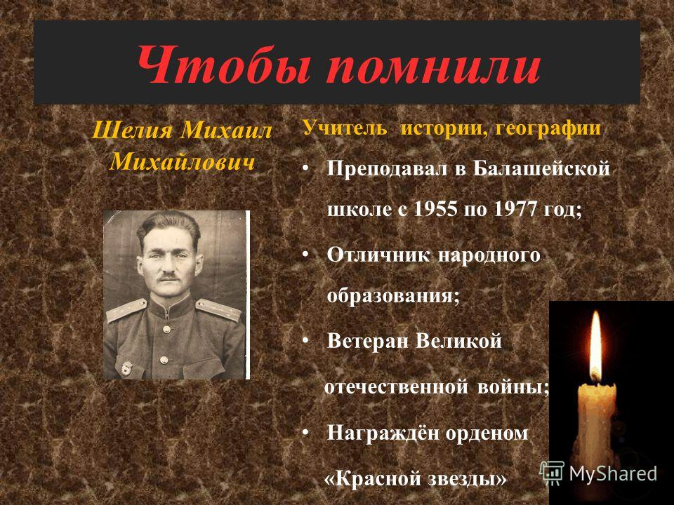 Чтобы помнили Щербак Анна Фёдоровна Учитель истории Преподавала в Балашейской школе с 1953 по 1985 год; Ветеран труда