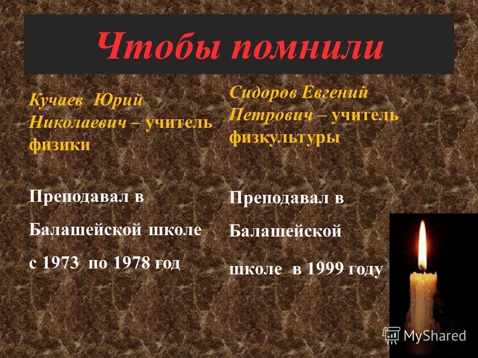Чтобы помнили Хлопушина Анна Дмитриевна Учитель начальных классов Преподавала в Балашейской школе с 1948 по 1983 год; Отличник народного образования; Ветеран труда