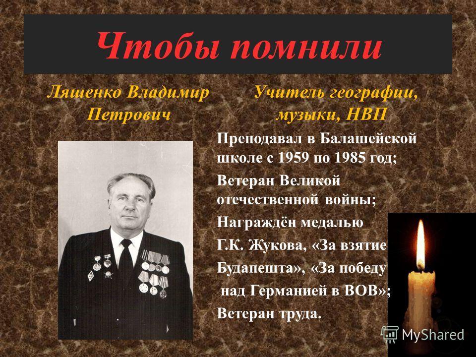 Чтобы помнили Уколов Степан Петрович Учитель географии и истории Преподавал в Балашейской школе в 1940-50-е годы; В 1944 г. – директор Семилетней школы