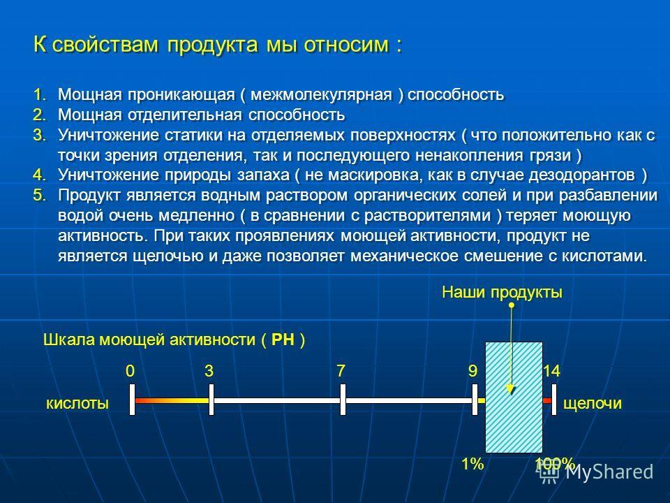 К свойствам продукта мы относим : 1. Мощная проникающая ( межмолекулярная ) способность 2. Мощная отделительная способность 3. Уничтожение статики на отделяемых поверхностях ( что положительно как с точки зрения отделения, так и последующего не накоп