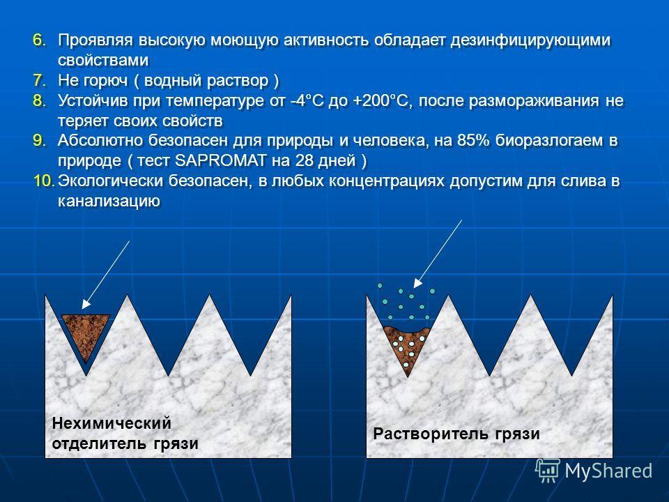 6. Проявляя высокую моющую активность обладает дезинфицирующими свойствами 7. Не горюч ( водный раствор ) 8. Устойчив при температуре от -4°С до +200°С, после размораживания не теряет своих свойств 9. Абсолютно безопасен для природы и человека, на 85