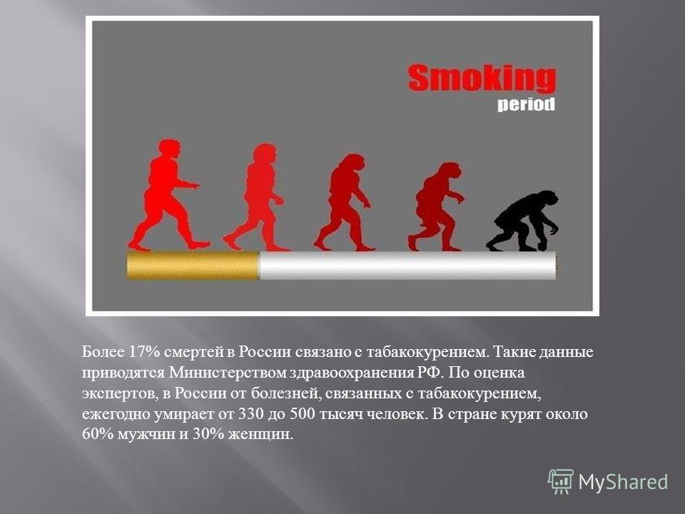 Более 17% смертей в России связано с табакокурением. Такие данные приводятся Министерством здравоохранения РФ. По оценка экспертов, в России от болезней, связанных с табакокурением, ежегодно умирает от 330 до 500 тысяч человек. В стране курят около 6