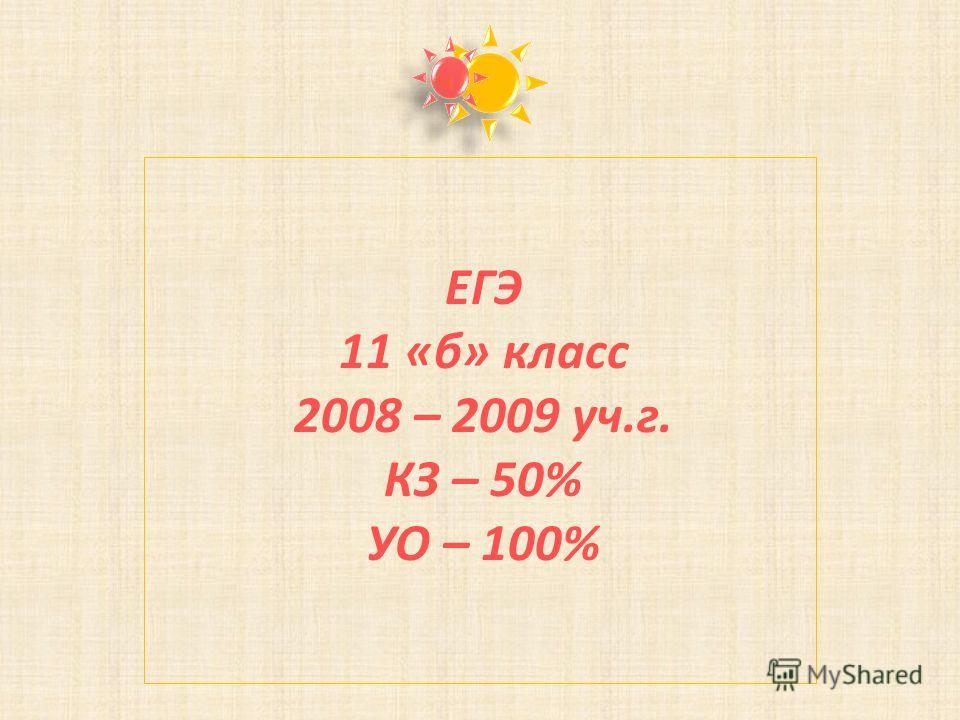 ЕГЭ 11 «б» класс 2008 – 2009 уч.г. КЗ – 50% УО – 100%