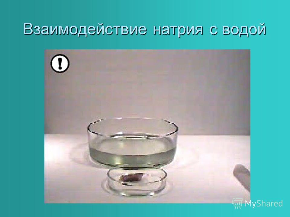 Взаимодействие натрия с водой