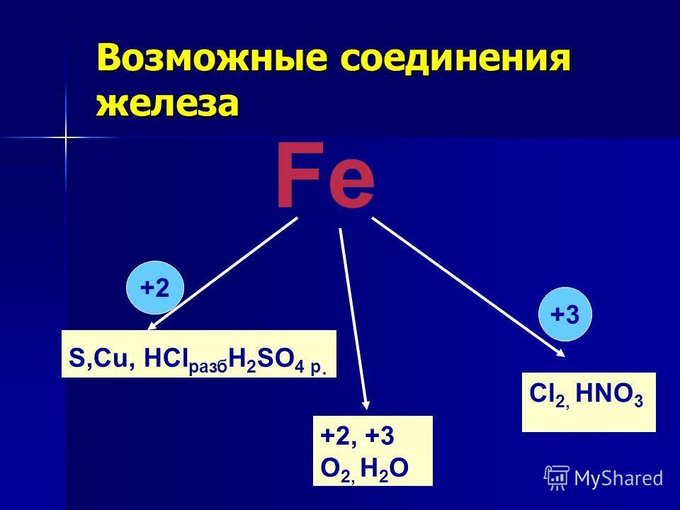 Железо – восстановитель. Железо – восстановитель. Атомы Fe отдают электроны не только с последнего уровня, приобретая С.О.+2, но способны отдавать 1 е с предпоследнего уровня, принимая при этом С.О. + 3 Атомы Fe отдают электроны не только с последнег