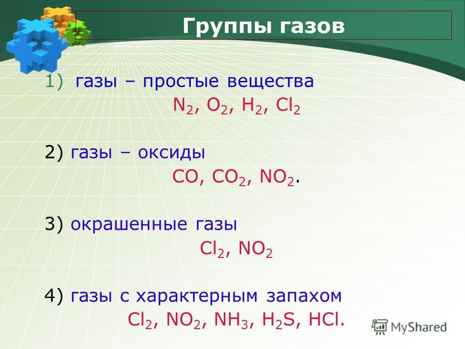 Группы газов 1)газы – простые вещества N 2, O 2, H 2, Cl 2 2) газы – оксиды CO, CO 2, NO 2. 3) окрашенные газы Cl 2, NO 2 4) газы с характерным запахом Cl 2, NO 2, NH 3, H 2 S, HCl.