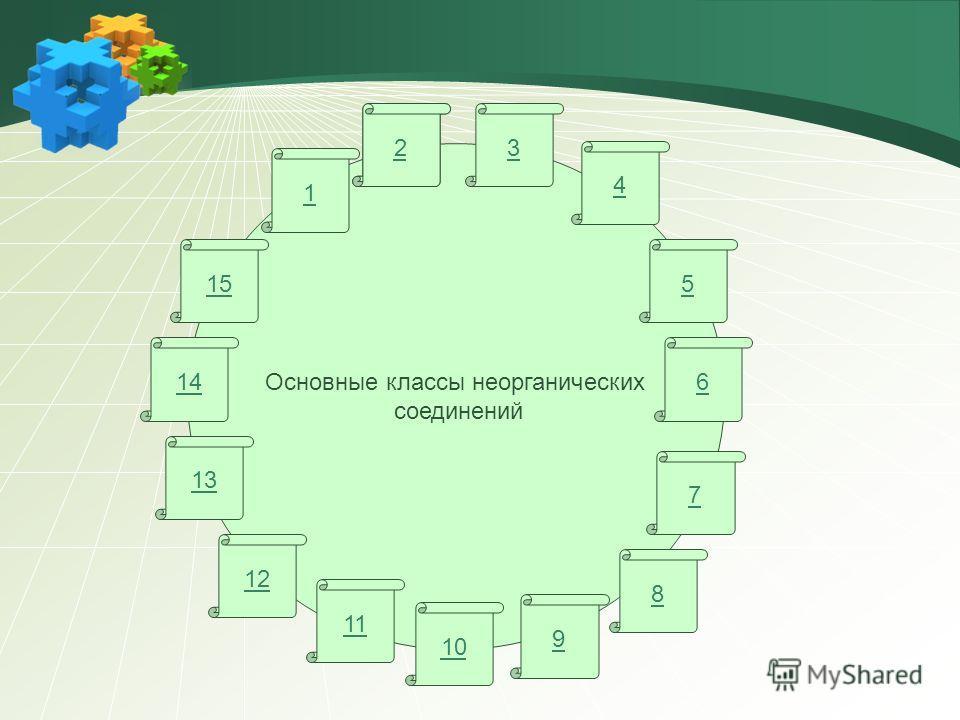 Основные классы неорганических соединений 1 6 7 8 9 10 11 12 13 14 15 23 4 5 2
