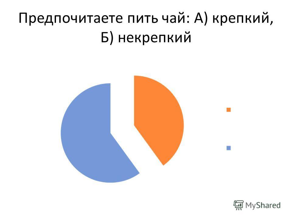 Предпочитаете пить чай: А) крепкий, Б) некрепкий