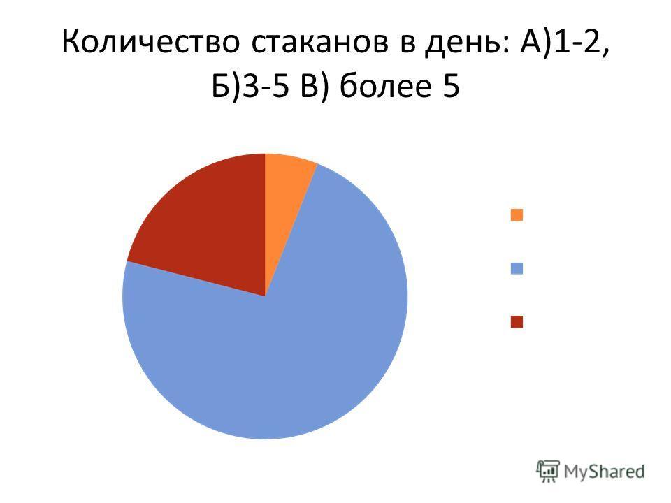 Количество стаканов в день: А)1-2, Б)3-5 В) более 5