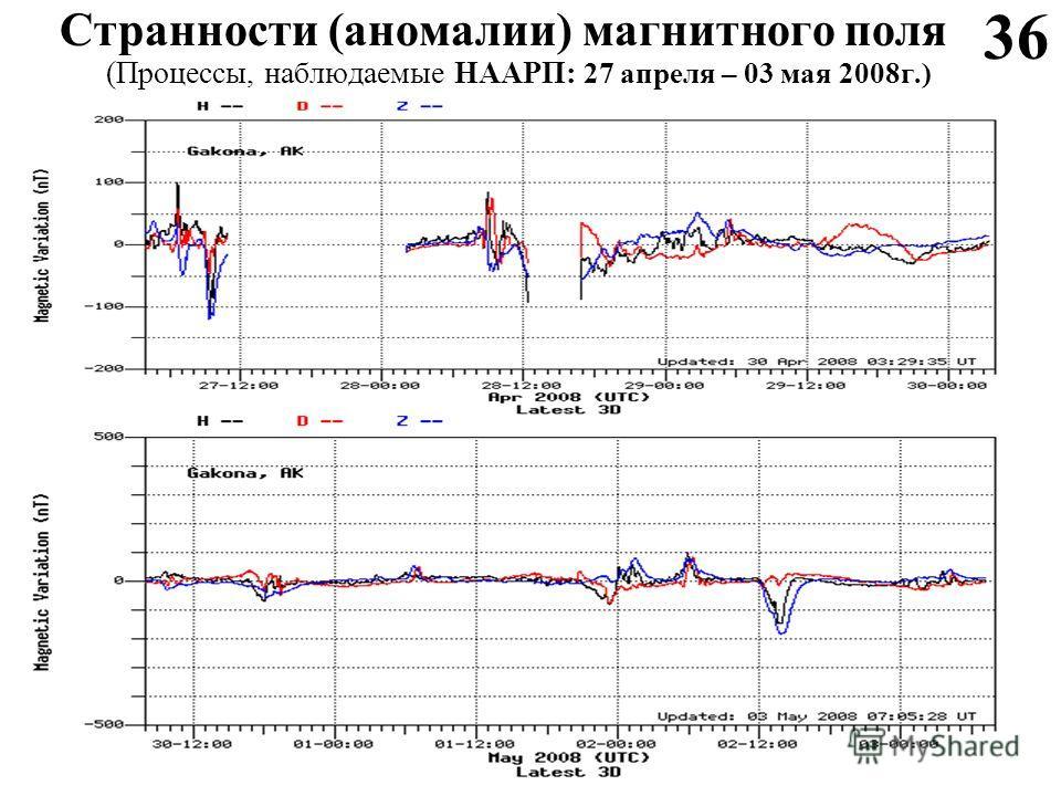Странности (аномалии) магнитного поля (Процессы, наблюдаемые НААРП: 27 апреля – 03 мая 2008 г.) 36