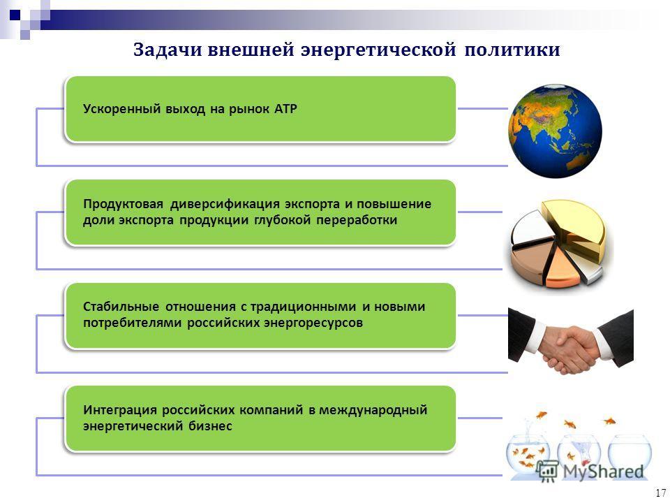 17 Ускоренный выход на рынок АТР Продуктовая диверсификация экспорта и повышение доли экспорта продукции глубокой переработки Стабильные отношения с традиционными и новыми потребителями российских энергоресурсов Интеграция российских компаний в между