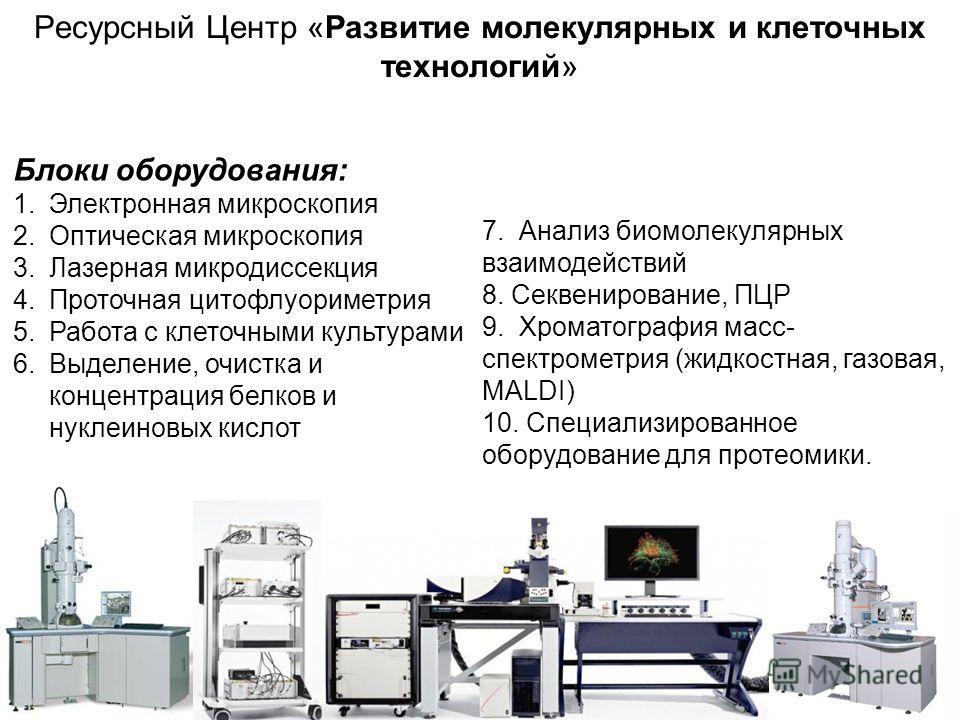 Ресурсный Центр «Развитие молекулярных и клеточных технологий» Блоки оборудования: 1. Электронная микроскопия 2. Оптическая микроскопия 3. Лазерная микродиссекция 4. Проточная цитофлуориметрия 5. Работа с клеточными культурами 6.Выделение, очистка и