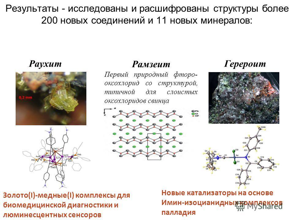 Результаты - исследованы и расшифрованы структуры более 200 новых соединений и 11 новых минералов: Раухит Рамзеит Первый природный фтора- оксихлорид со структурой, типичной для слоистых оксихлоридов свинца Герероит Новые катализаторы на основе Имин-и