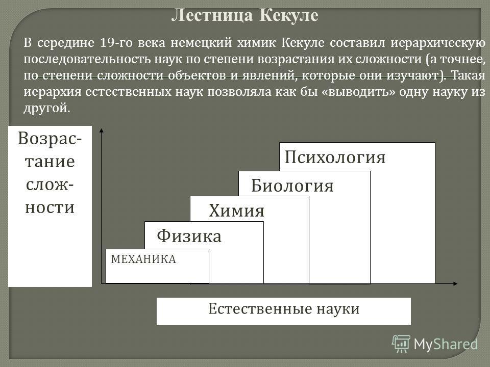 Лестница Кекуле В середине 19-го века немецкий химик Кекуле составил иерархическую последовательность наук по степени возрастания их сложности (а точнее, по степени сложности объектов и явлений, которые они изучают). Такая иерархия естественных наук