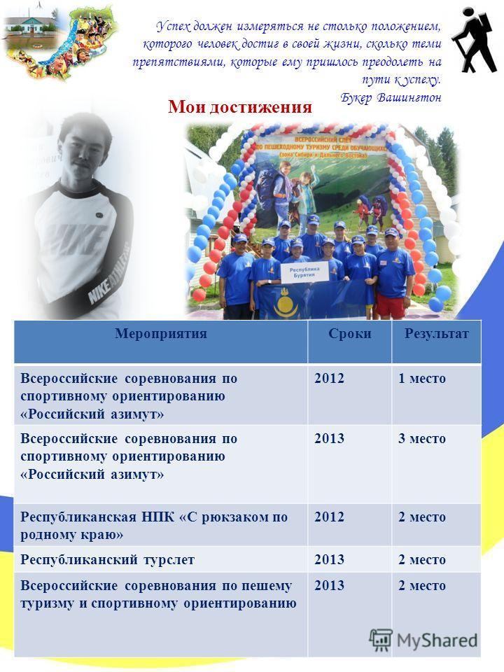 Мои достижения Мероприятия СрокиРезультат Всероссийские соревнования по спортивному ориентированию «Российский азимут» 20121 место Всероссийские соревнования по спортивному ориентированию «Российский азимут» 20133 место Республиканская НПК «С рюкзако