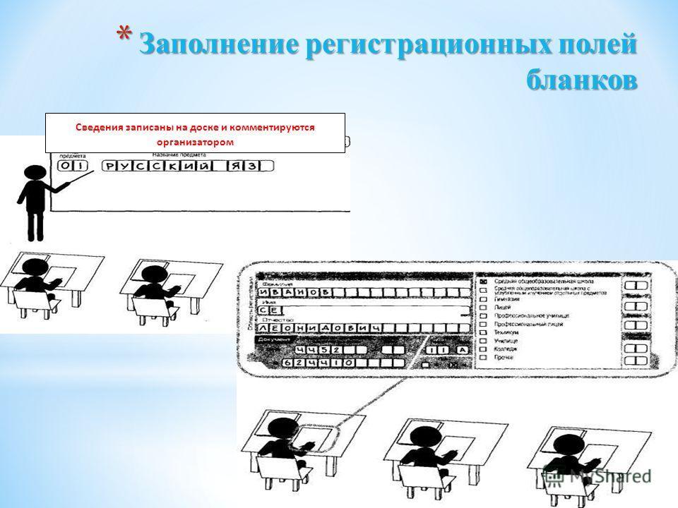 * Заполнение регистрационных полей бланков Сведения записаны на доске и комментируются организатором