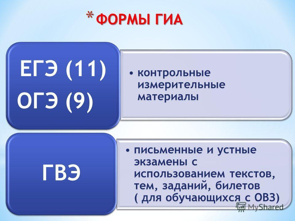 * ФОРМЫ ГИА контрольные измерительные материалы ЕГЭ (11) ОГЭ (9) письменные и устные экзамены с использованием текстов, тем, заданий, билетов ( для обучающихся с ОВЗ) ГВЭ