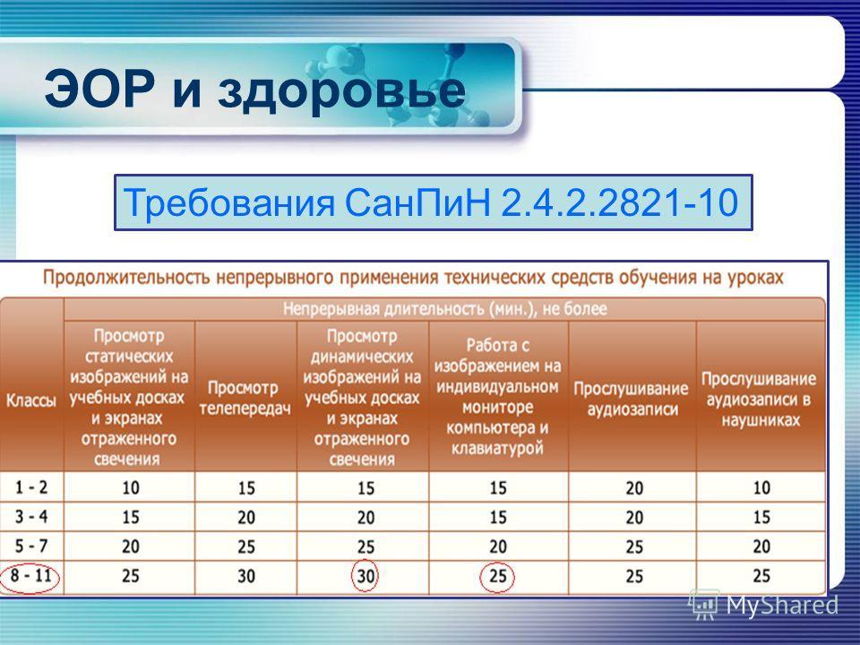 ЭОР и здоровье Требования Сан ПиН 2.4.2.2821-10