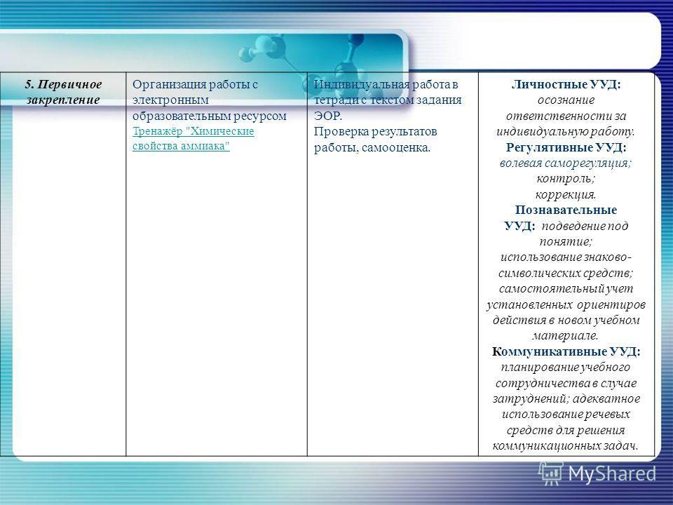 5. Первичное закрепление Организация работы с электронным образовательным ресурсом Тренажёр