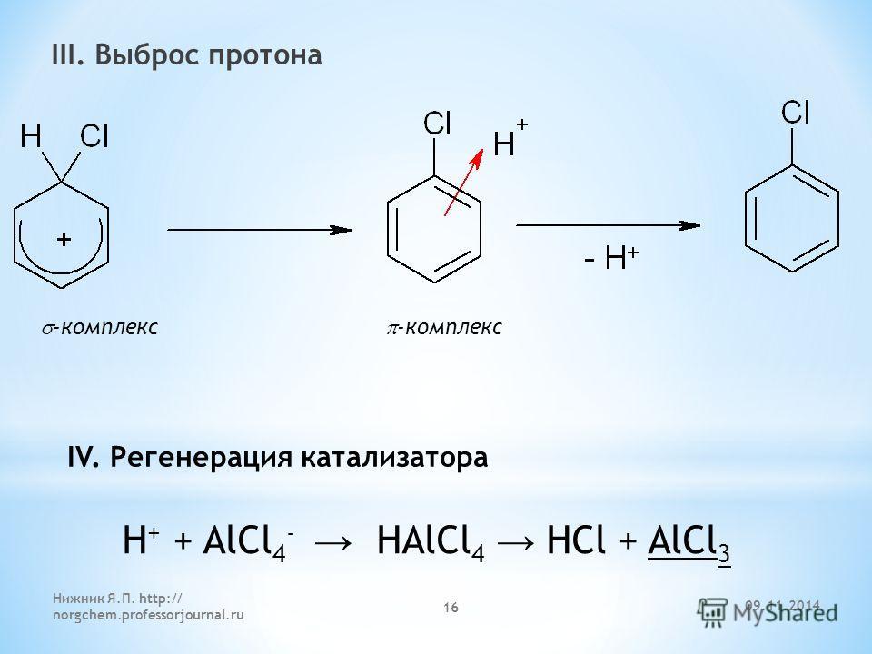 09.11.2014 Нижник Я.П. http:// norgchem.professorjournal.ru 16 III. Выброс протона -комплекс -комплекс IV. Регенерация катализатора H + + AlCl 4 - HAlCl 4 HCl + AlCl 3