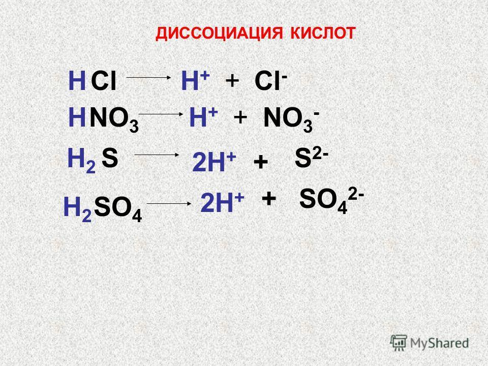 ДИССОЦИАЦИЯ КИСЛОТ НCl Н+Н+ Cl - + НNO 3 Н+Н+ +NO 3 - Н 2 S 2H + + S 2- Н 2 SO 4 2H + +SO 4 2-