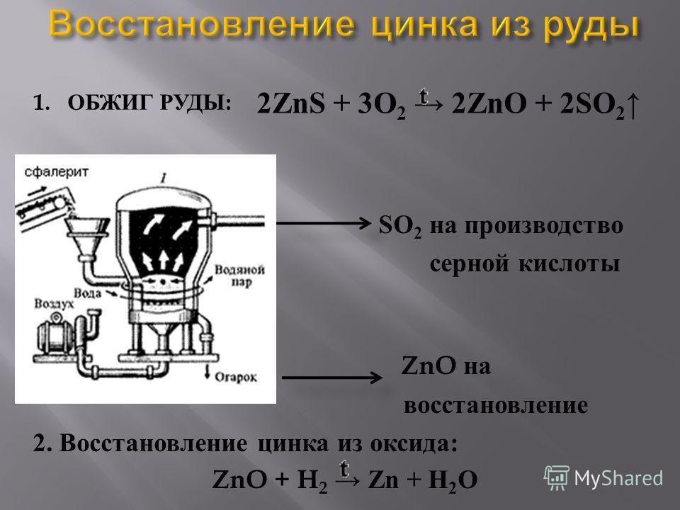 1. ОБЖИГ РУДЫ : 2ZnS + 3O 2 2ZnO + 2SO 2 SO 2 на производство серной кислоты ZnO на восстановление 2. Восстановление цинка из оксида : ZnO + H 2 Zn + H 2 O