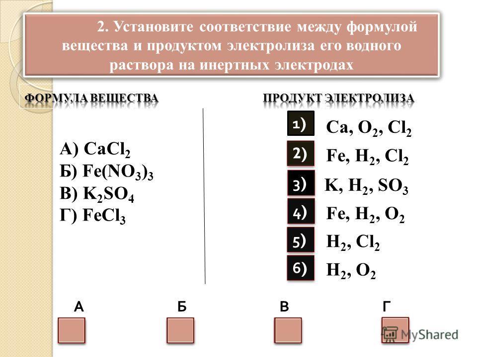 6)6) 6)6) А) CrCl 3 Б) Cu(NO 3 ) 2 В) K 3 PO 4 Г) NaCl 2) 1)1) 4)4) 4)4) 5)5) 5)5) 3)3) 3)3) А Б В Г 1. Установите соответствие между формулой вещества и продуктом, который образуется на катоде в результате электролиза его водного раствора металл вод