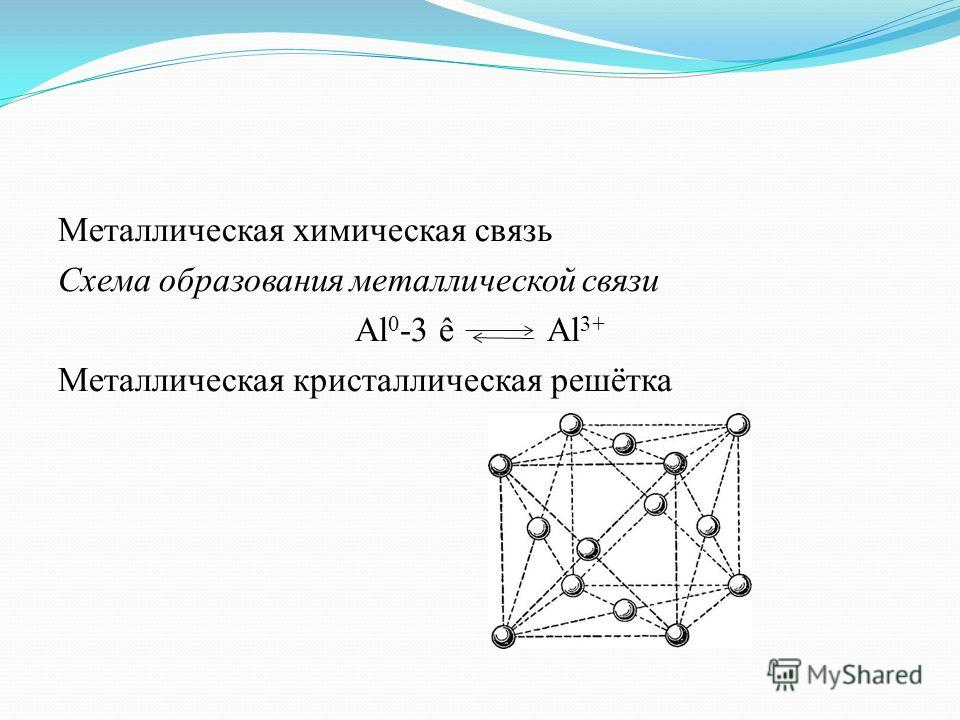 Металлическая химическая связь Схема образования металлической связи Аl 0 -3 êАl 3+ Металлическая кристаллическая решётка