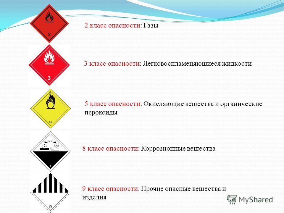 2 класс опасности: Газы 3 класс опасности: Легковоспламеняющиеся жидкости 5 класс опасности: Окисляющие вещества и органические пероксиды 8 класс опасности: Коррозионные вещества 9 класс опасности: Прочие опасные вещества и изделия