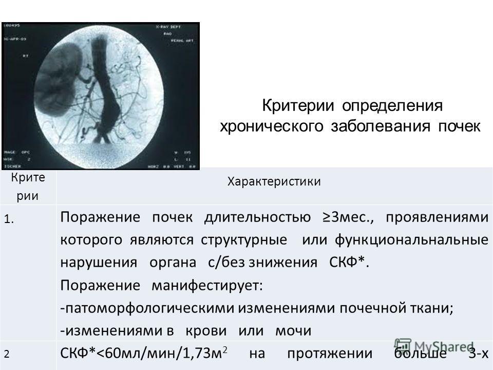 Критерии определения хронического заболевания почек Крите рии Характеристики 1. Поражение почек длительностью 3 мес., проявлениями которого являются структурные или функциональные нарушения органа с/без знижения СКФ*. Поражение манифестирует: -патомо