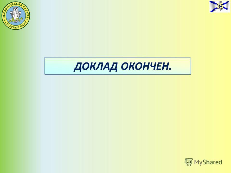35 ДОКЛАД ОКОНЧЕН.