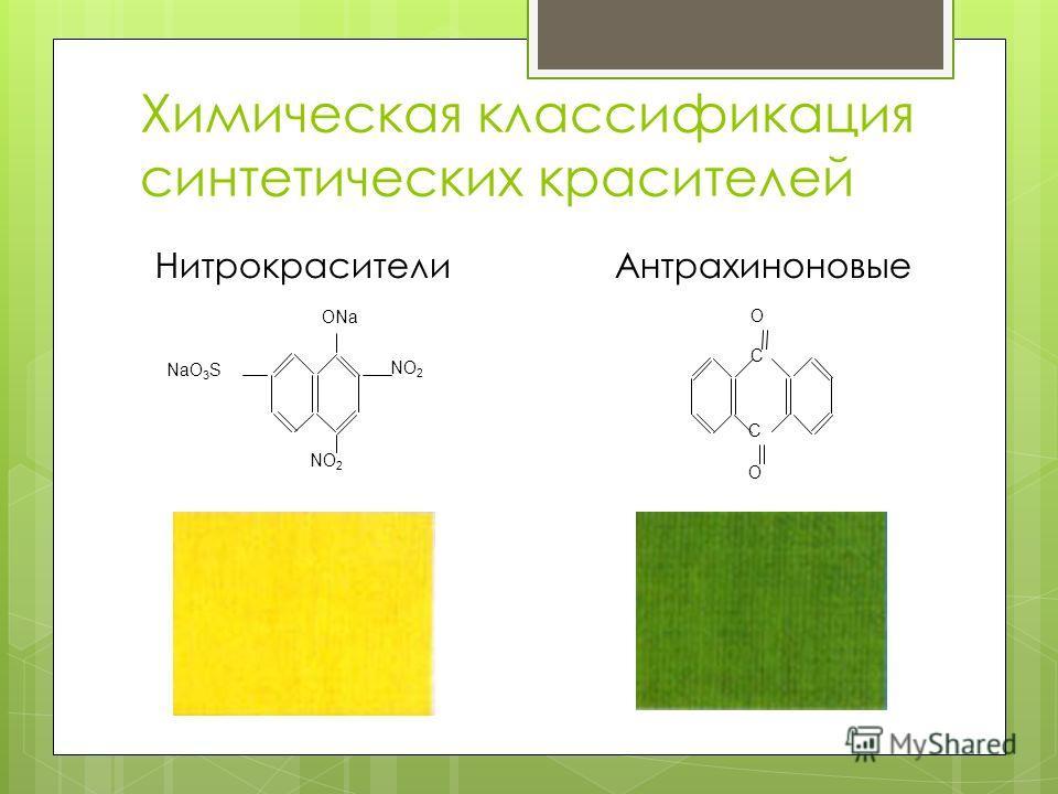 Химическая классификация синтетических красителей Нитрокрасители Антрахиноновые ONa NaO 3 S NO 2 С С O O