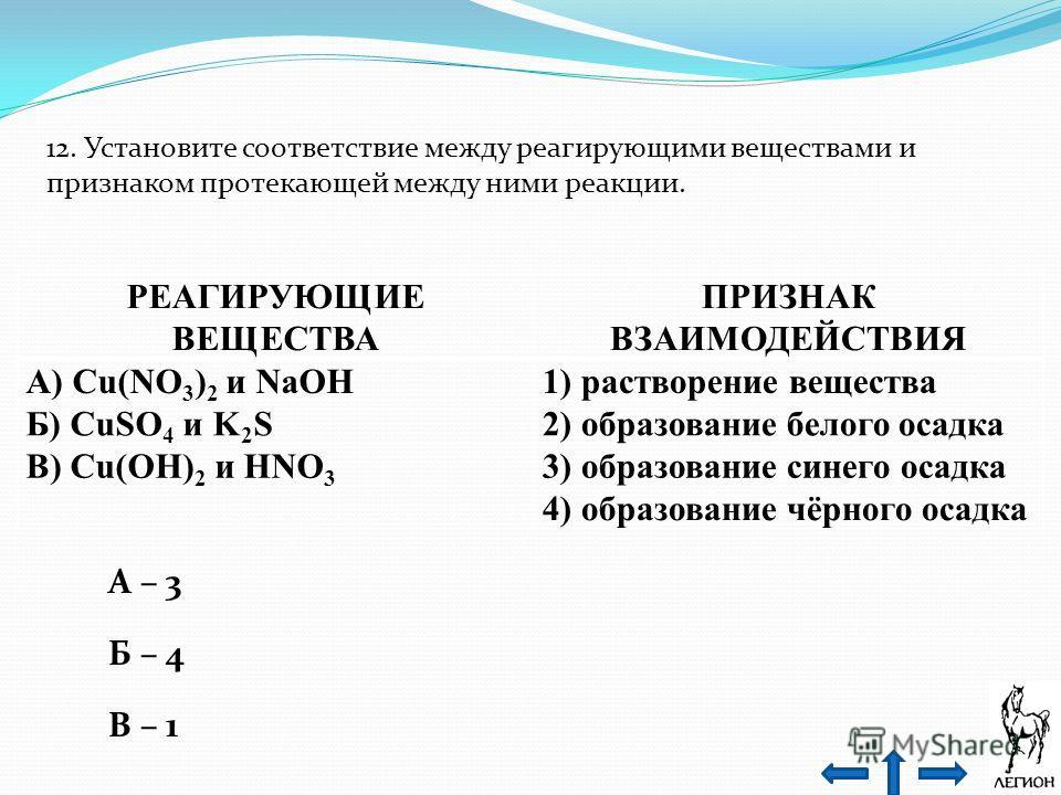 12. Установите соответствие между реагирующими веществами и признаком протекающей между ними реакции. РЕАГИРУЮЩИЕ ВЕЩЕСТВА ПРИЗНАК ВЗАИМОДЕЙСТВИЯ А) Cu(NO 3 ) 2 и NaOH1) растворение вещества Б) CuSO 4 и K 2 S2) образование белого осадка В) Cu(OH) 2 и
