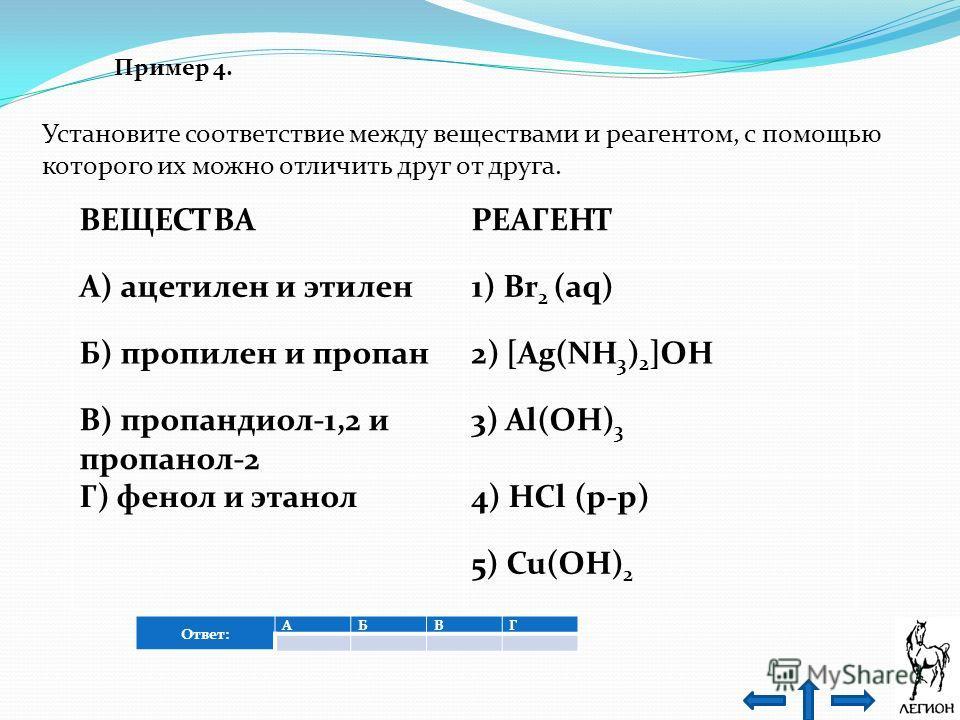Пример 4. Установите соответствие между веществами и реагентом, с помощью которого их можно отличить друг от друга. ВЕЩЕСТВАРЕАГЕНТ А) ацетилен и этилен 1) Br 2 (aq) Б) пропилен и пропан 2) [Ag(NH 3 ) 2 ]OH В) пропандиол-1,2 и пропанол-2 3) Al(OH) 3