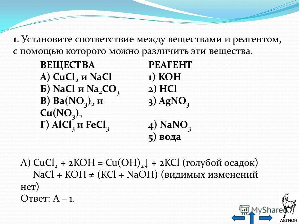 1. Установите соответствие между веществами и реагентом, с помощью которого можно различить эти вещества. ВЕЩЕСТВАРЕАГЕНТ А) CuCl 2 и NaCl1) KOH Б) NaCl и Na 2 CO 3 2) HCl В) Ba(NO 3 ) 2 и Cu(NO 3 ) 2 3) AgNO 3 Г) AlCl 3 и FeCl 3 4) NaNO 3 5) вода A)