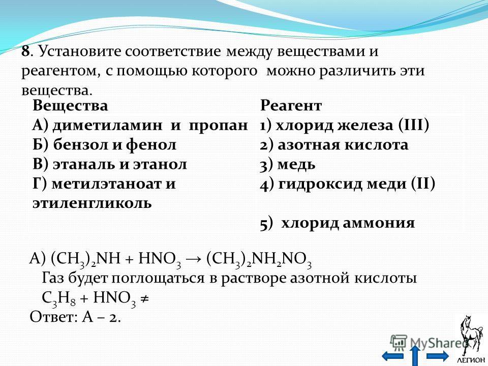 8. Установите соответствие между веществами и реагентом, с помощью которого можно различить эти вещества. А) (CH 3 ) 2 NH + HNO 3 (CH 3 ) 2 NH 2 NO 3 Газ будет поглощаться в растворе азотной кислоты C 3 H 8 + HNO 3 Ответ: А – 2. Вещества Реагент А) д