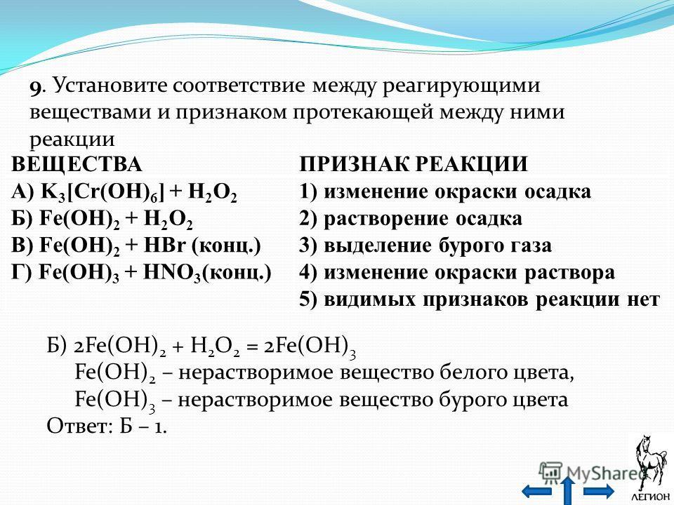 9. Установите соответствие между реагирующими веществами и признаком протекающей между ними реакции ВЕЩЕСТВАПРИЗНАК РЕАКЦИИ А) K 3 [Cr(OH) 6 ] + H 2 O 2 1) изменение окраски осадка Б) Fe(OH) 2 + H 2 O 2 2) растворение осадка В) Fe(OH) 2 + HBr (конц.)