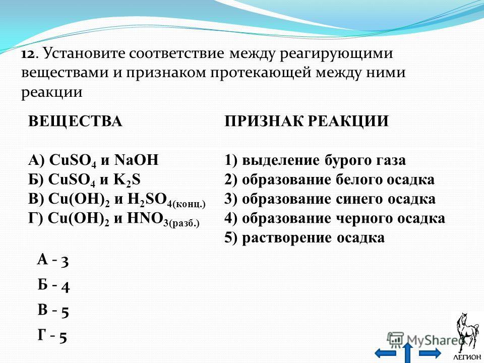 12. Установите соответствие между реагирующими веществами и признаком протекающей между ними реакции ВЕЩЕСТВА ПРИЗНАК РЕАКЦИИ А) CuSO 4 и NaОН1) выделение бурого газа Б) CuSO 4 и K 2 S2) образование белого осадка В) Сu(ОН) 2 и H 2 SO 4(конц.) 3) обра