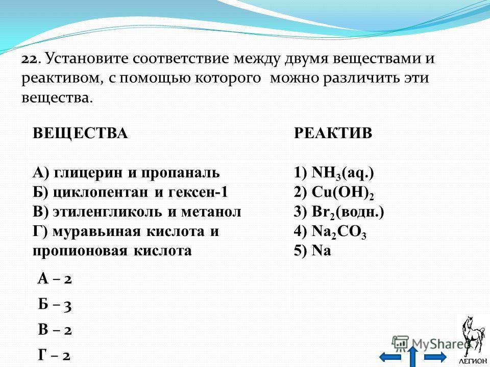 22. Установите соответствие между двумя веществами и реактивом, с помощью которого можно различить эти вещества. ВЕЩЕСТВА РЕАКТИВ А) глицерин и пропаналь 1) NH 3 (aq.) Б) циклопентан и гексен-12) Cu(OH) 2 В) этиленгликоль и метанол 3) Вr 2 (водн.) Г)